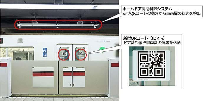 都営地下鉄浅草線で,新形QRコード「tQR™」を用いたホームドア開閉制御システムを採用