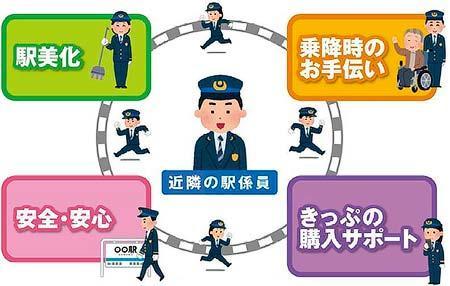 JR西日本岡山支社,6月1日から一部駅の運営体制を見直しへ
