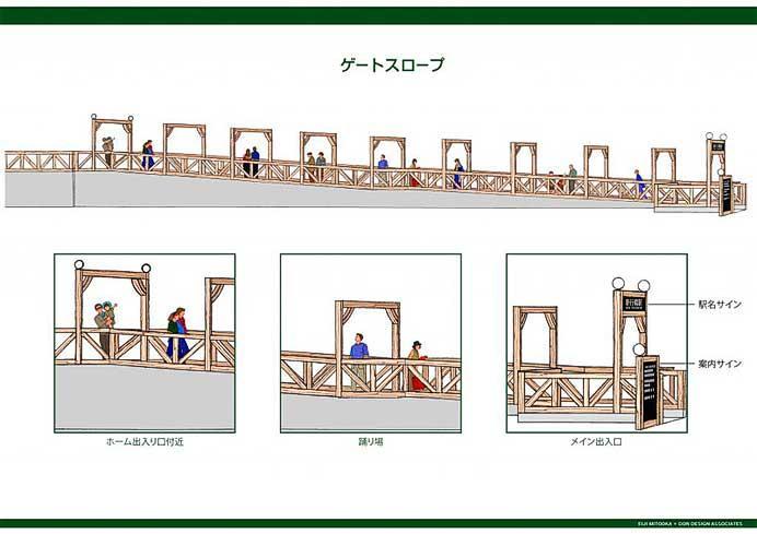 平成筑豊鉄道田川線に「令和コスタ行橋」駅が8月24日に開業