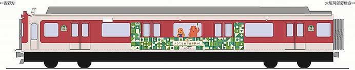 近鉄エリアキャンペーン「こふんまち羽曳野・藤井寺」を実施
