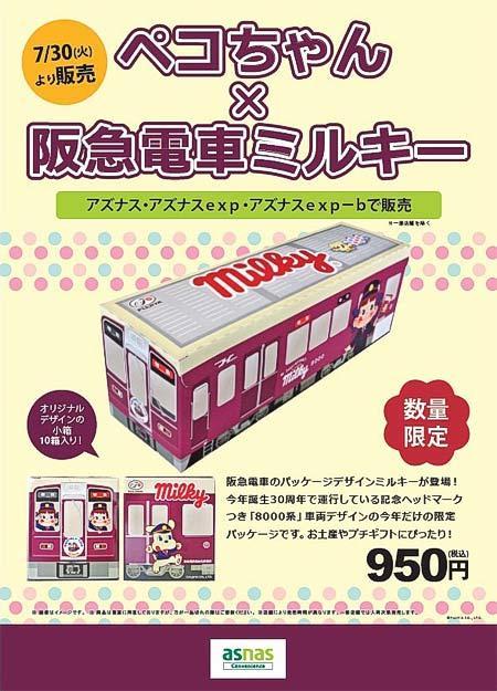阪急・不二家,「ペコちゃん×阪急電車ミルキー」を発売
