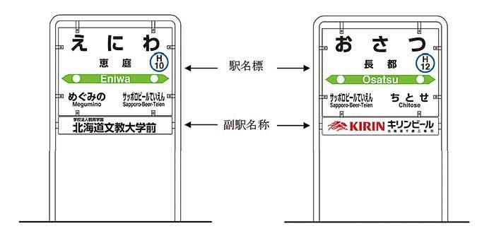 JR北海道,8月1日から恵庭・長都の2駅に副駅名称を導入