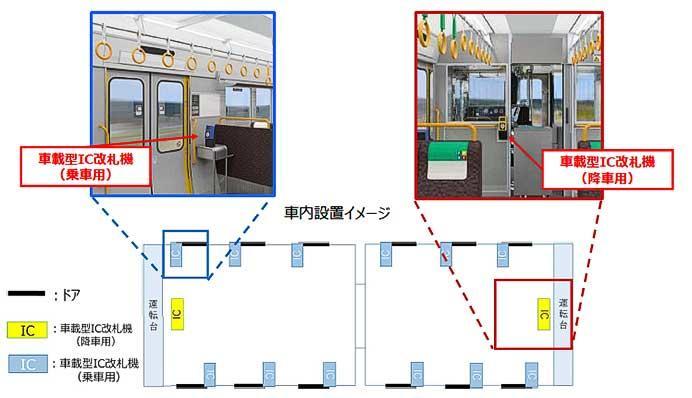 JR西日本,七尾線に521系を導入