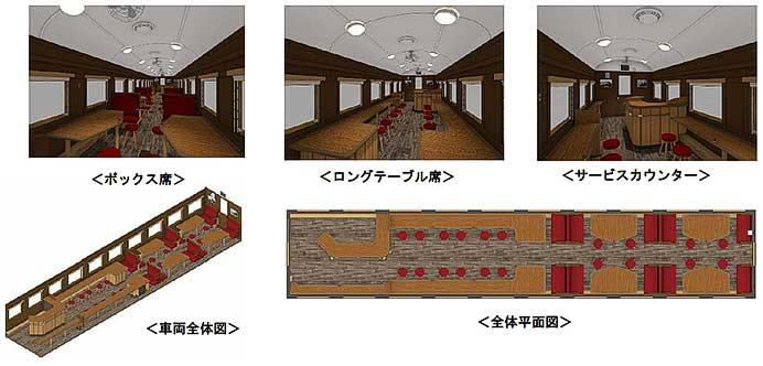 JR東日本,旧形客車の内装をリニューアル