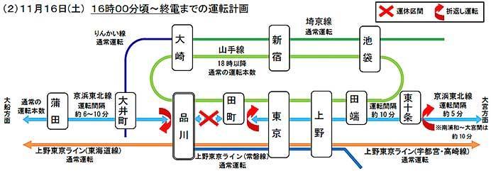 JR東日本,11月に品川駅の線路切換工事を実施