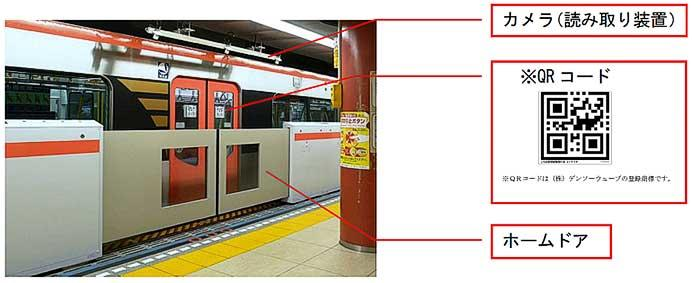 10月5日から都営浅草線新橋駅でホームドアの使用を開始
