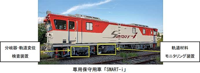 JR東日本,新幹線線路設備モニタリングに向けた新形保守用車を試験導入