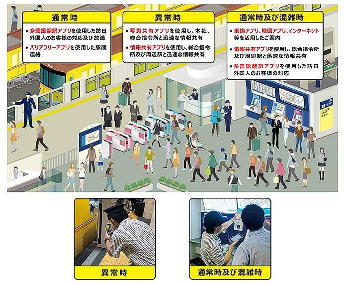 東京メトロ,勤務中の全駅社員がiPhoneを携行へ