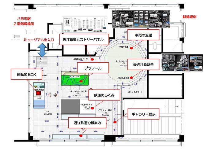 「近江鉄道ミュージアム」内部