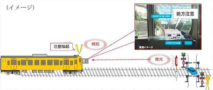 JR西日本,特殊信号発光機検知支援システムを試験導入
