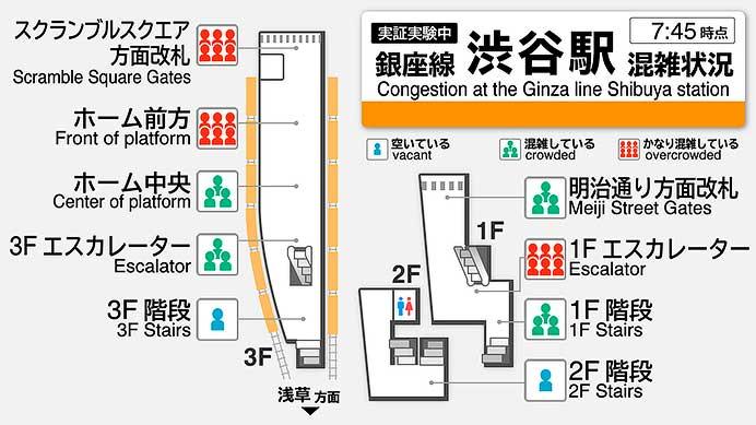 東京メトロ,銀座線で「混雑状況の見える化」に関する実証実験を実施