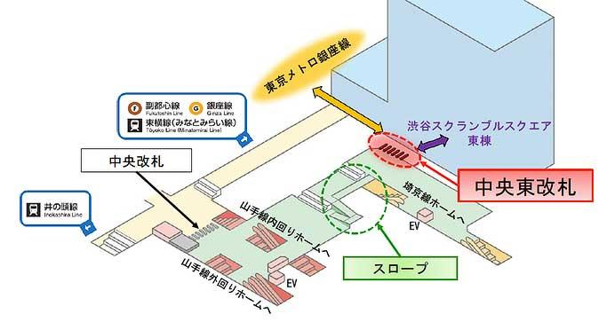 JR東日本,1月29日から渋谷駅中央東改札の供用を開始
