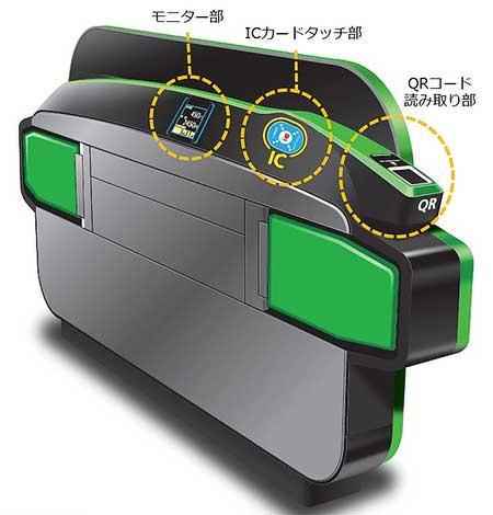 JR東日本,「タッチしやすい自動改札機」の実証試験を開始