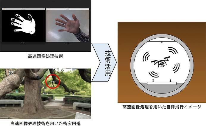 東京メトロ,ドローンを活用したトンネル検査を開始