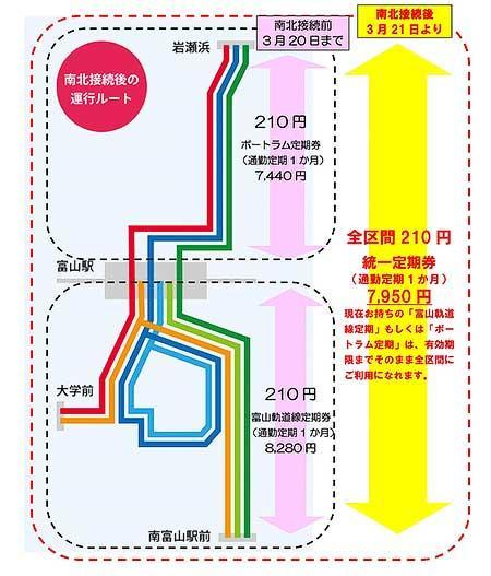 富山地方鉄道,3月21日以降の運賃改定を北陸信越運輸局に申請