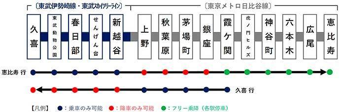"""東武・東京メトロ,""""THライナー""""の時刻・料金などを発表"""