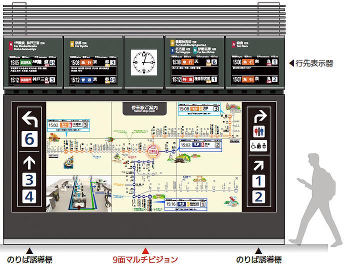 近鉄,4月19日から大和西大寺駅中央改札口の供用を開始