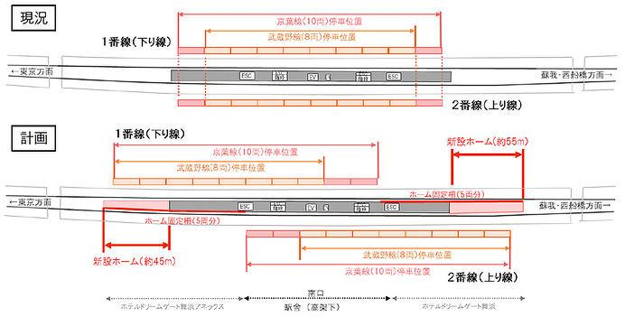 京葉線舞浜駅でホームを延伸