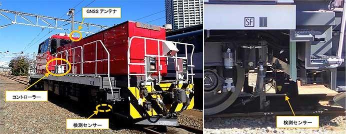 JR貨物・鉄道総研,動的軌間・平面性測定装置の走行試験を実施
