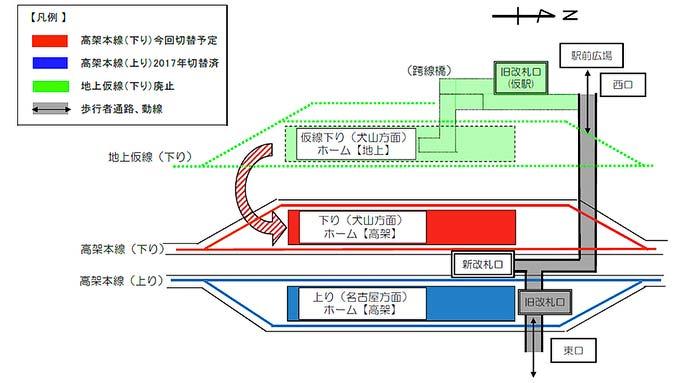 名鉄,5月30日から犬山線布袋駅付近の下り線を高架線に切替え