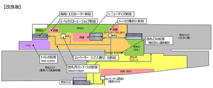 JR東日本,京葉線新木場駅をリニューアル