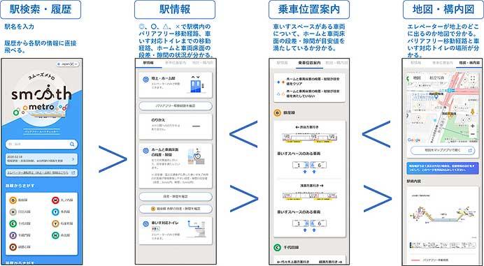東京メトロ,WEBサービス「スムーズメトロ」を開始