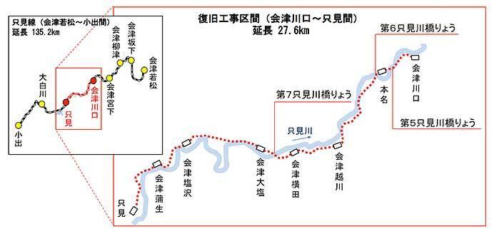 只見線 会津川口—只見間の運転再開時期を2022年度中に変更