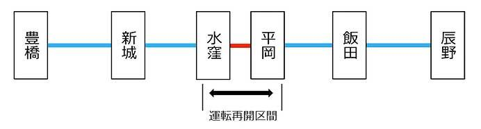 JR東海,9月28日から飯田線全線で運転を再開
