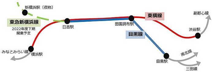 東急,2020年度の設備投資計画を発表