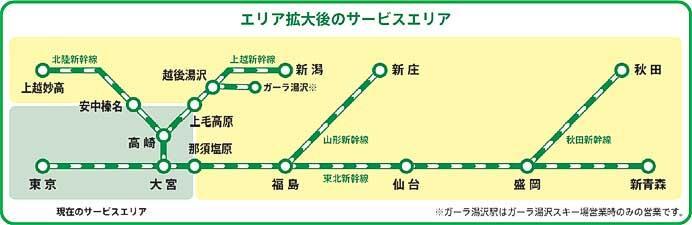 JR東日本,「タッチでGo!新幹線」のサービスエリアを2021年春から拡大