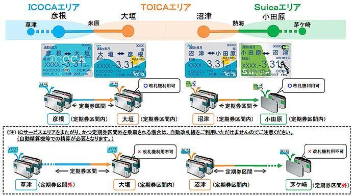 3月13日から在来線・新幹線のICカード定期券新サービスを開始