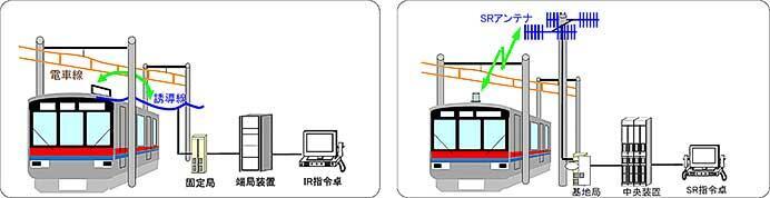 京成・北総,デジタル方式の列車無線の使用を順次開始