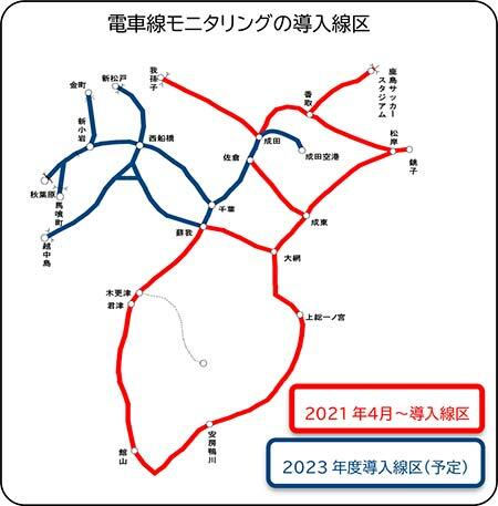 JR東日本,千葉支社管内で「East i」による電車線モニタリングシステムを導入