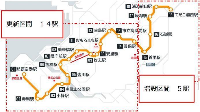 日本信号,沖縄都市モノレール(ゆいレール)のホームドア更新・増設工事を受注