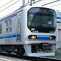 1月11日〜4月5日『「東急線りんかい線お台場パス」で行く!!東京ジョイポリス2020』実施
