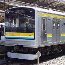 7月6日KIRIN×JR東日本「Beer Festival at 鶴見線~海とビールと電車の物語」を開催