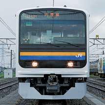 JR東日本「サンキュー♥ちばフリー乗車券」発売