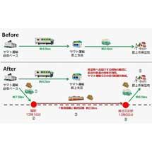 長良川鉄道とヤマト運輸が鉄道を利用した「客貨混載」の本格運用を開始