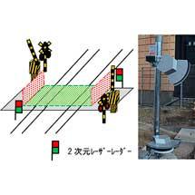 京阪,2次元レーザを用いた踏切障害物検知装置の実証実験を開始