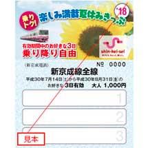 新京成「乗りトク!楽しみ満載夏休みきっぷ」を発売