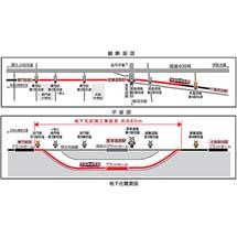 京急大師線,3月3日から東門前—小島新田間を地下化