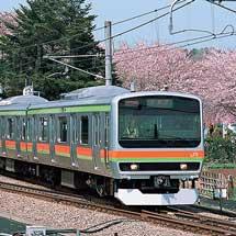 プレイバック・展望館首都圏外環状線-八高線-1(電車編)