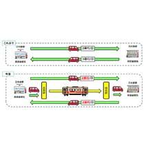 明知鉄道で3月16日から客貨混載を開始
