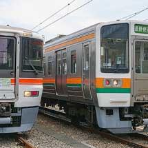 静岡車両区が一般公開される