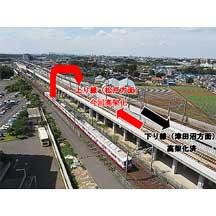 新京成,12月1日から鎌ヶ谷大仏—くぬぎ山間上り線を高架化