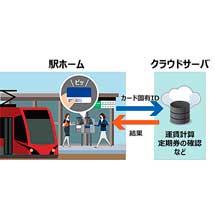 福井鉄道で「JURACA」などのICカードを活用した鉄道乗降実証実験を実施