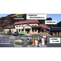 日田彦山線彦山駅で駅舎を撤去へ〜BRT導入に向け再整備を実施〜